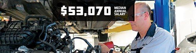 Electrical mechanical technicians gi jobs for New penn motor express jobs