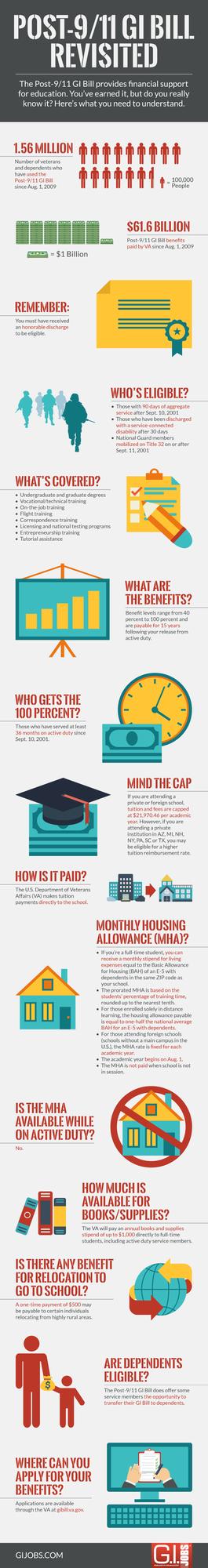 Post911_Infographic