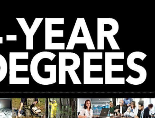 4-Year Degrees