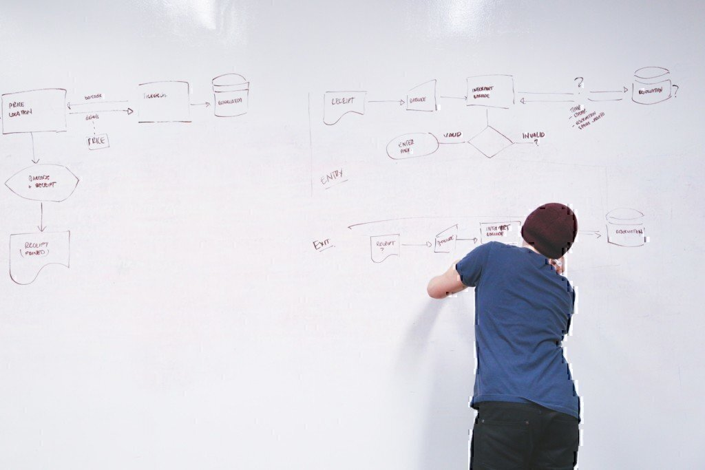 a guy planning on a white board
