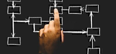 a person pointing to a planning process