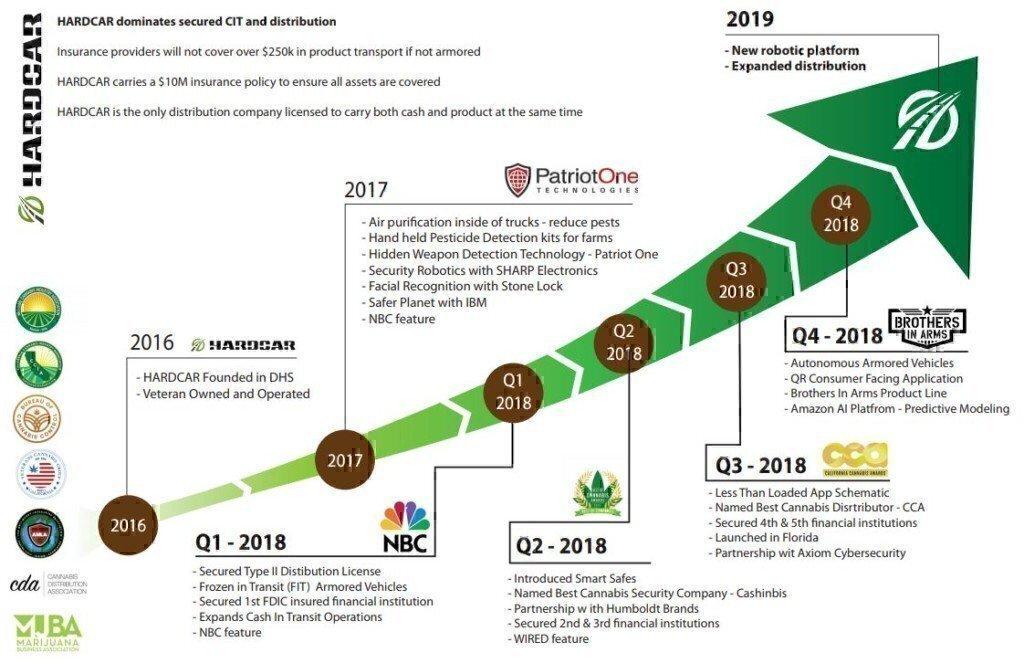 Cash & Cannabis (Long Read)   Jobs for Veterans   G I  Jobs