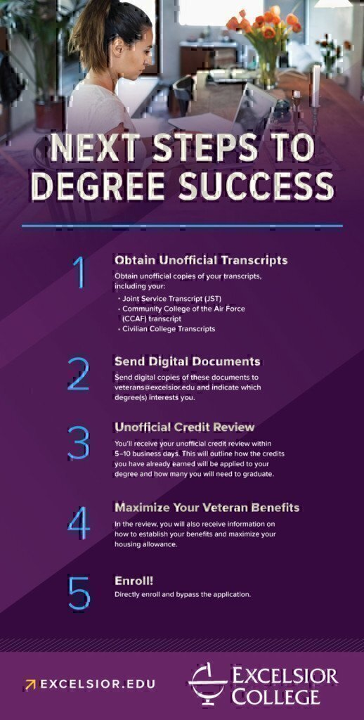 steps-to-degree-success